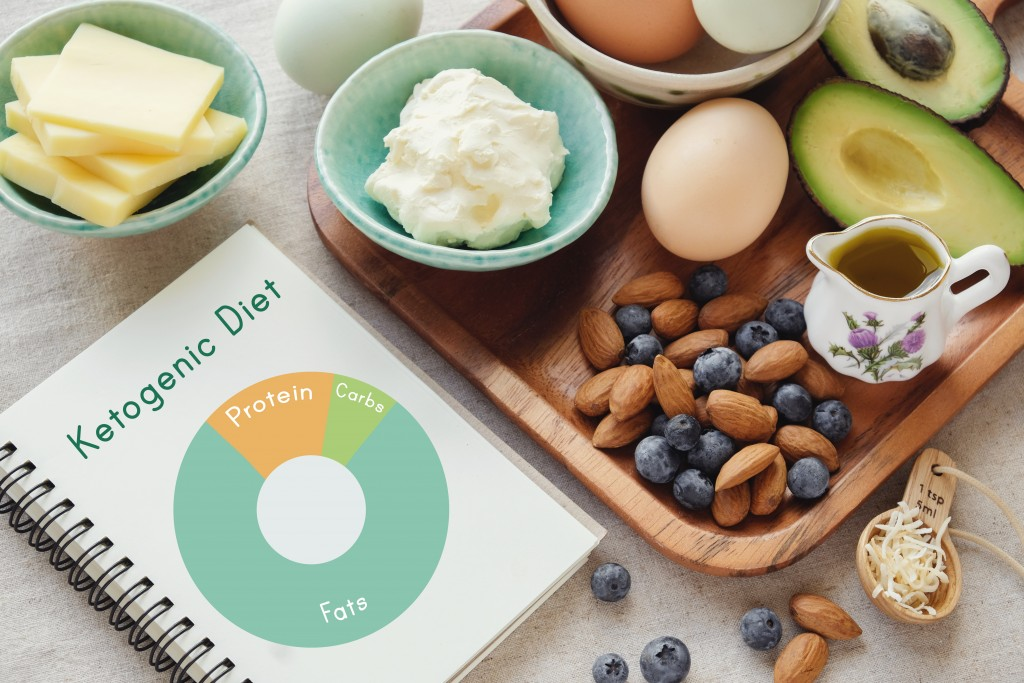 dairy foods and a notebook that shows ketogenic diet and a chart